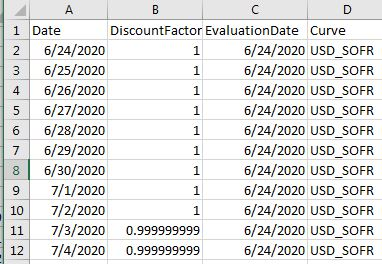 Image of Intraday Discount Factors File